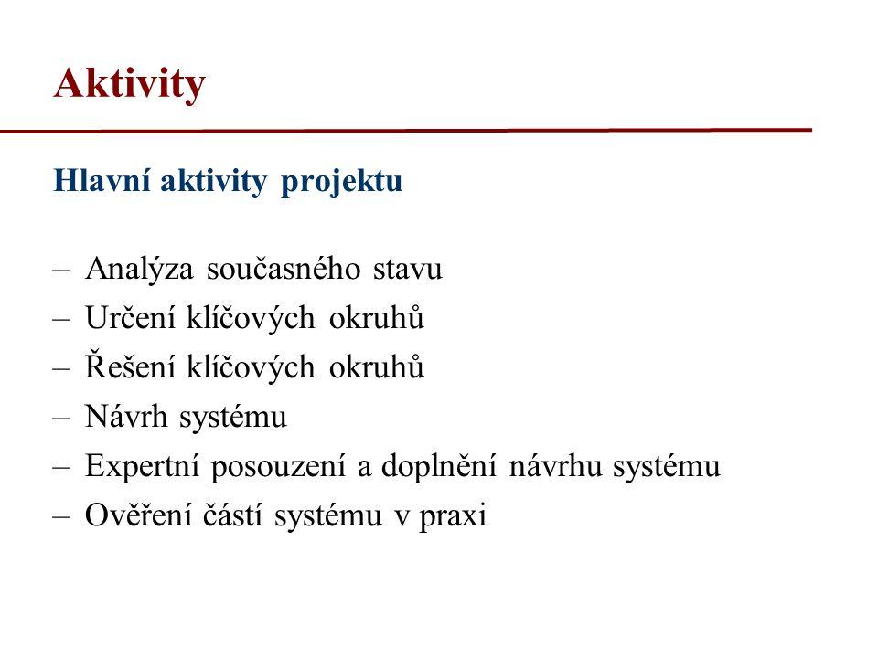 Aktivity Hlavní aktivity projektu –Analýza současného stavu –Určení klíčových okruhů –Řešení klíčových okruhů –Návrh systému –Expertní posouzení a dop