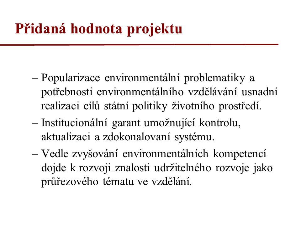 Přidaná hodnota projektu –Popularizace environmentální problematiky a potřebnosti environmentálního vzdělávání usnadní realizaci cílů státní politiky