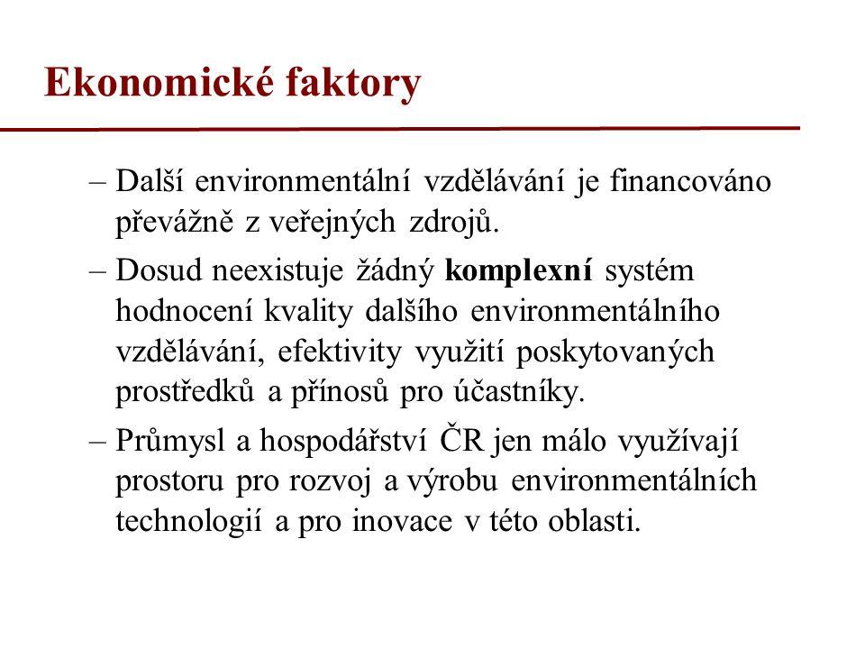 Ekonomické faktory –Další environmentální vzdělávání je financováno převážně z veřejných zdrojů. –Dosud neexistuje žádný komplexní systém hodnocení kv