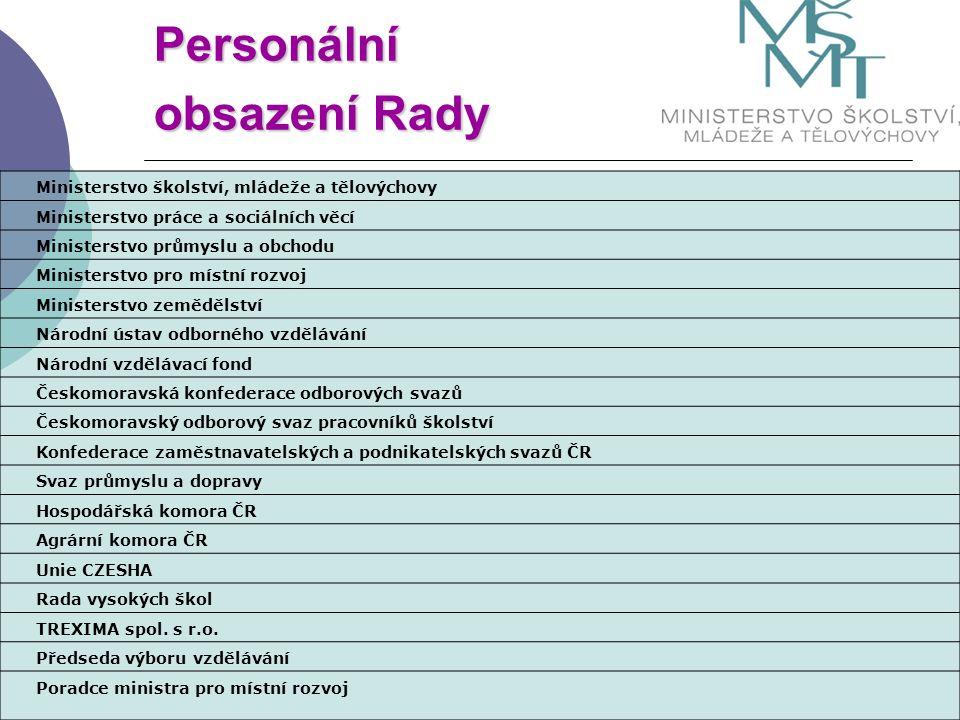 Personální obsazení Rady Ministerstvo školství, mládeže a tělovýchovy Ministerstvo práce a sociálních věcí Ministerstvo průmyslu a obchodu Ministerstv