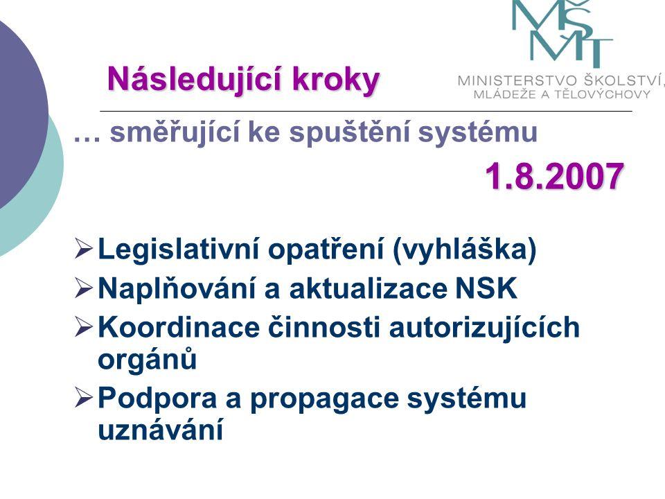 Následující kroky … směřující ke spuštění systému1.8.2007  Legislativní opatření (vyhláška)  Naplňování a aktualizace NSK  Koordinace činnosti autorizujících orgánů  Podpora a propagace systému uznávání