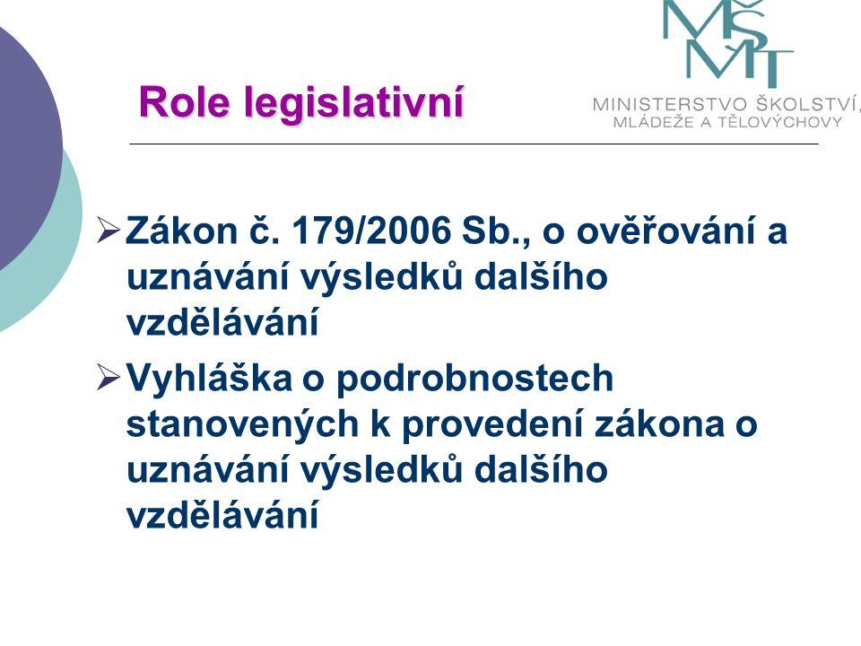 Role legislativní  Zákon č. 179/2006 Sb., o ověřování a uznávání výsledků dalšího vzdělávání  Vyhláška o podrobnostech stanovených k provedení zákon