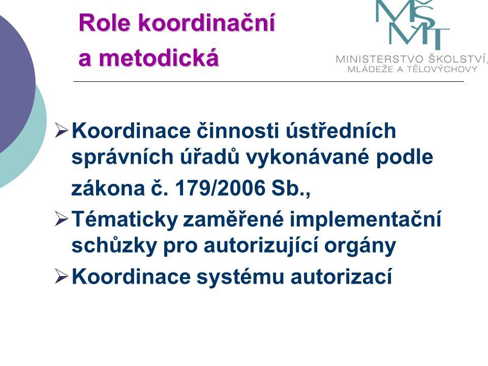 Role koordinační a metodická  Koordinace činnosti ústředních správních úřadů vykonávané podle zákona č. 179/2006 Sb.,  Tématicky zaměřené implementa