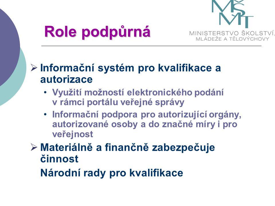 Role podpůrná  Informační systém pro kvalifikace a autorizace Využití možností elektronického podání v rámci portálu veřejné správy Informační podpora pro autorizující orgány, autorizované osoby a do značné míry i pro veřejnost  Materiálně a finančně zabezpečuje činnost Národní rady pro kvalifikace