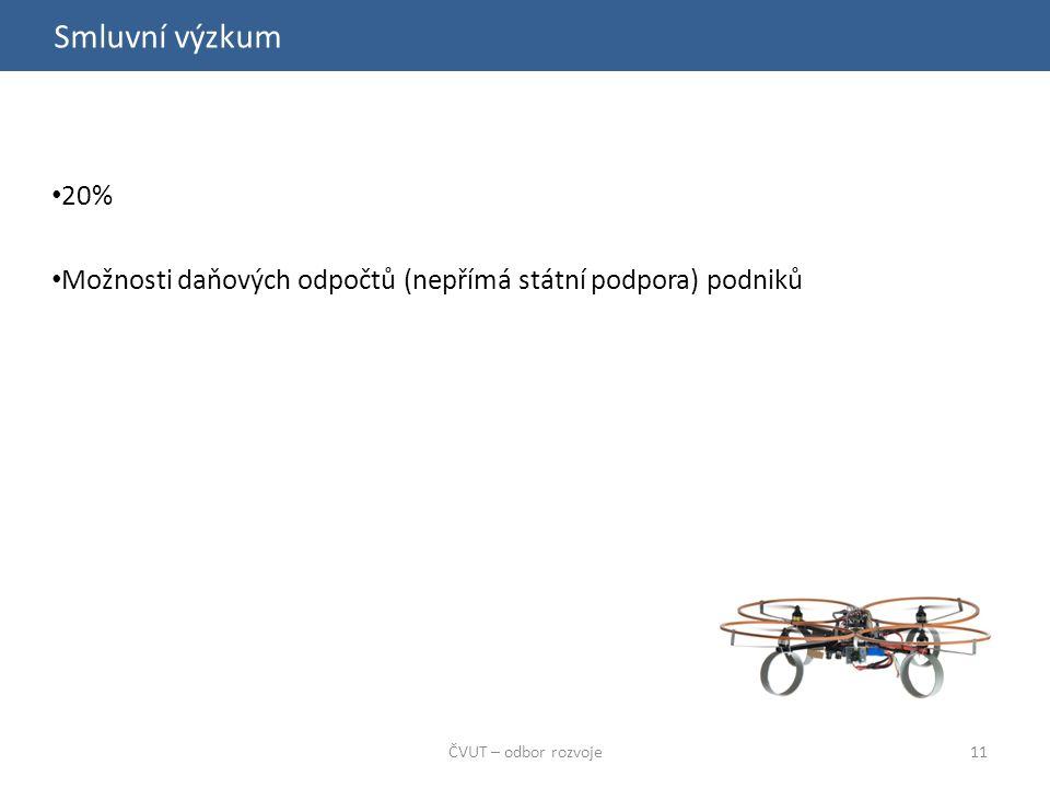 Smluvní výzkum ČVUT – odbor rozvoje11 20% Možnosti daňových odpočtů (nepřímá státní podpora) podniků