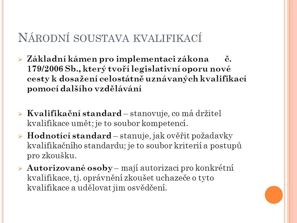 N ÁRODNÍ SOUSTAVA KVALIFIKACÍ  Základní kámen pro implementaci zákona č.