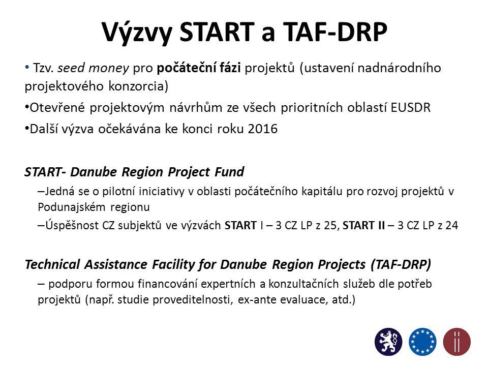 Výzvy START a TAF-DRP Tzv.