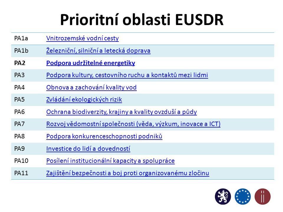 Prioritní oblasti EUSDR PA1aVnitrozemské vodní cesty PA1bŽelezniční, silniční a letecká doprava PA2Podpora udržitelné energetiky PA3Podpora kultury, cestovního ruchu a kontaktů mezi lidmi PA4Obnova a zachování kvality vod PA5Zvládání ekologických rizik PA6Ochrana biodiverzity, krajiny a kvality ovzduší a půdy PA7Rozvoj vědomostní společnosti (věda, výzkum, inovace a ICT) PA8Podpora konkurenceschopnosti podniků PA9Investice do lidí a dovedností PA10Posílení institucionální kapacity a spolupráce PA11Zajištění bezpečnosti a boj proti organizovanému zločinu 6