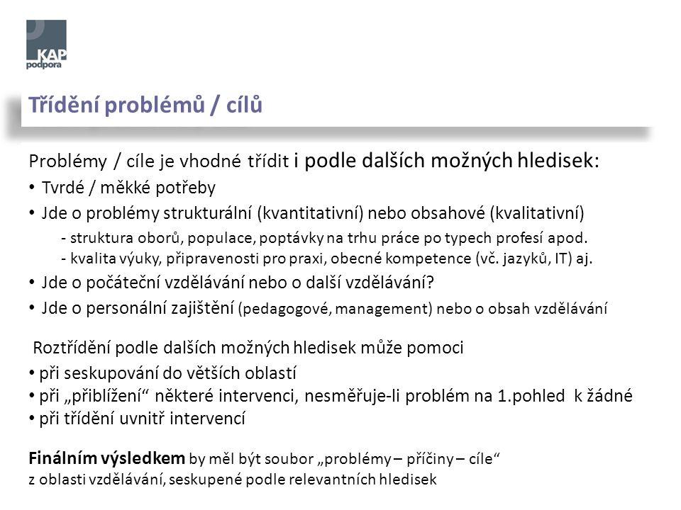 Třídění problémů / cílů Problémy / cíle je vhodné třídit i podle dalších možných hledisek: Tvrdé / měkké potřeby Jde o problémy strukturální (kvantita