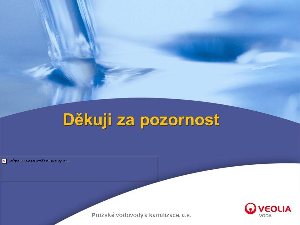 Pražské vodovody a kanalizace, a.s. Děkuji za pozornost Děkuji za pozornost