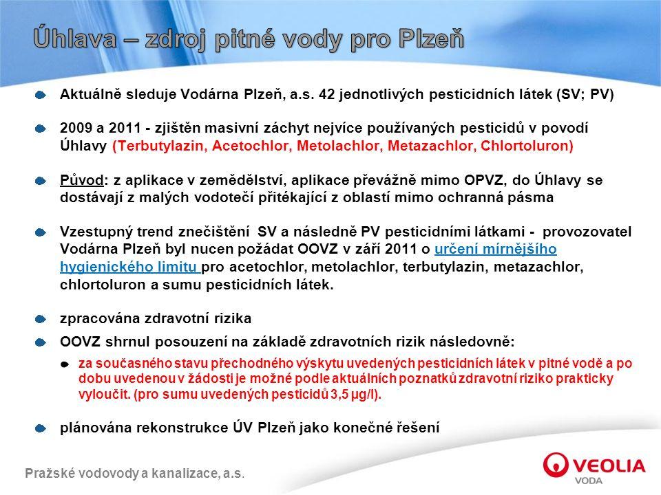 Pražské vodovody a kanalizace, a.s. Aktuálně sleduje Vodárna Plzeň, a.s.