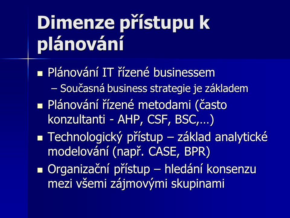 Dimenze přístupu k plánování Plánování IT řízené businessem Plánování IT řízené businessem –Současná business strategie je základem Plánování řízené metodami (často konzultanti - AHP, CSF, BSC,…) Plánování řízené metodami (často konzultanti - AHP, CSF, BSC,…) Technologický přístup – základ analytické modelování (např.