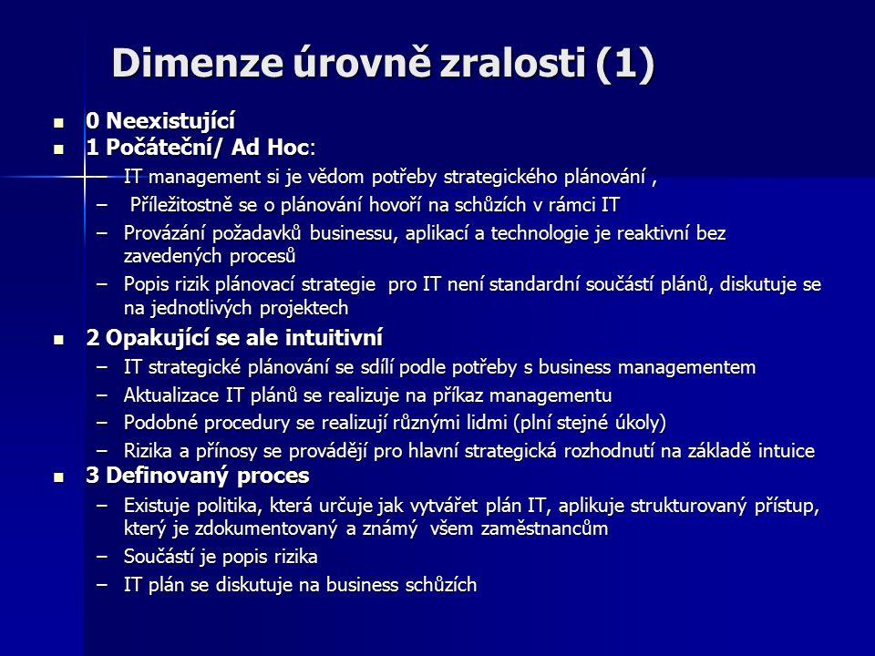 Dimenze úrovně zralosti (1) 0 Neexistující 0 Neexistující 1 Počáteční/ Ad Hoc: 1 Počáteční/ Ad Hoc: –IT management si je vědom potřeby strategického plánování, – Příležitostně se o plánování hovoří na schůzích v rámci IT –Provázání požadavků businessu, aplikací a technologie je reaktivní bez zavedených procesů –Popis rizik plánovací strategie pro IT není standardní součástí plánů, diskutuje se na jednotlivých projektech 2 Opakující se ale intuitivní 2 Opakující se ale intuitivní –IT strategické plánování se sdílí podle potřeby s business managementem –Aktualizace IT plánů se realizuje na příkaz managementu –Podobné procedury se realizují různými lidmi (plní stejné úkoly) –Rizika a přínosy se provádějí pro hlavní strategická rozhodnutí na základě intuice 3 Definovaný proces 3 Definovaný proces –Existuje politika, která určuje jak vytvářet plán IT, aplikuje strukturovaný přístup, který je zdokumentovaný a známý všem zaměstnancům –Součástí je popis rizika –IT plán se diskutuje na business schůzích