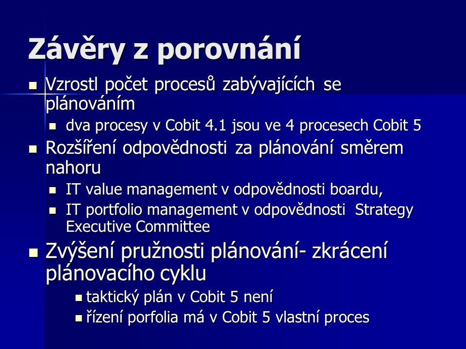 Závěry z porovnání Vzrostl počet procesů zabývajících se plánováním Vzrostl počet procesů zabývajících se plánováním dva procesy v Cobit 4.1 jsou ve 4 procesech Cobit 5 dva procesy v Cobit 4.1 jsou ve 4 procesech Cobit 5 Rozšíření odpovědnosti za plánování směrem nahoru Rozšíření odpovědnosti za plánování směrem nahoru IT value management v odpovědnosti boardu, IT value management v odpovědnosti boardu, IT portfolio management v odpovědnosti Strategy Executive Committee IT portfolio management v odpovědnosti Strategy Executive Committee Zvýšení pružnosti plánování- zkrácení plánovacího cyklu Zvýšení pružnosti plánování- zkrácení plánovacího cyklu taktický plán v Cobit 5 není taktický plán v Cobit 5 není řízení porfolia má v Cobit 5 vlastní proces řízení porfolia má v Cobit 5 vlastní proces
