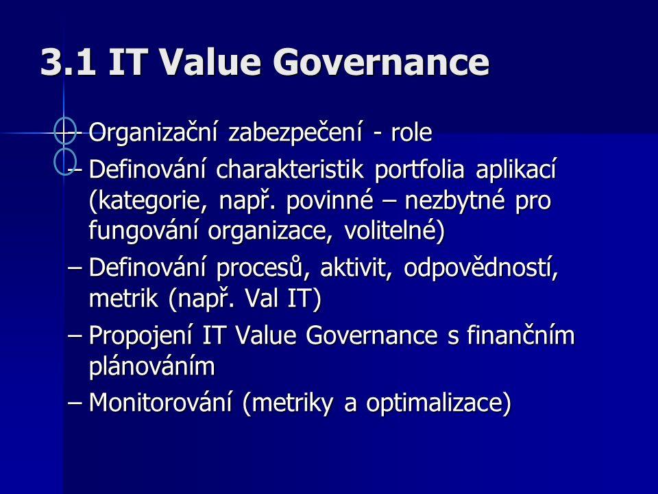 3.1 IT Value Governance –Organizační zabezpečení - role –Definování charakteristik portfolia aplikací (kategorie, např.
