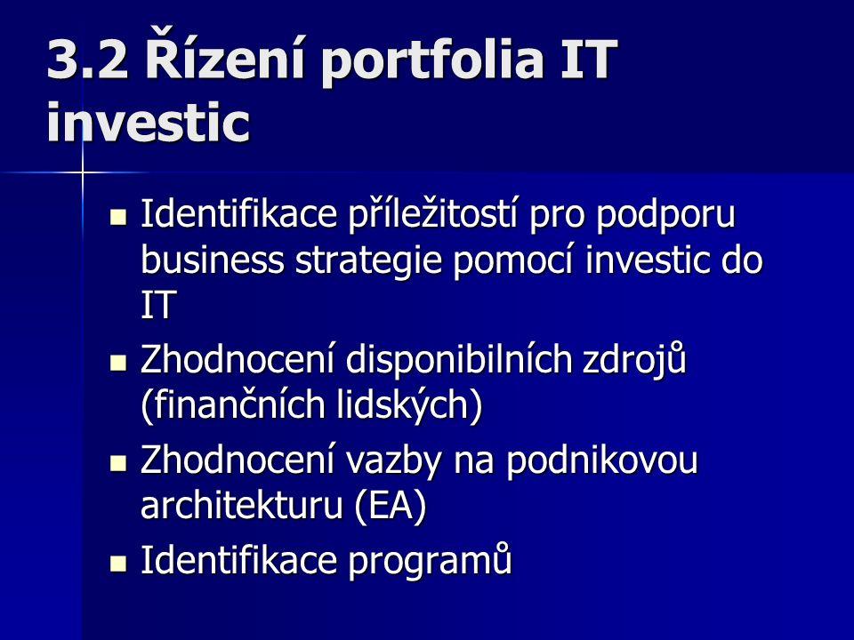 3.2 Řízení portfolia IT investic Identifikace příležitostí pro podporu business strategie pomocí investic do IT Identifikace příležitostí pro podporu business strategie pomocí investic do IT Zhodnocení disponibilních zdrojů (finančních lidských) Zhodnocení disponibilních zdrojů (finančních lidských) Zhodnocení vazby na podnikovou architekturu (EA) Zhodnocení vazby na podnikovou architekturu (EA) Identifikace programů Identifikace programů