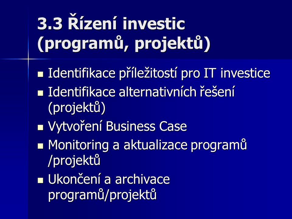 3.3 Řízení investic (programů, projektů) Identifikace příležitostí pro IT investice Identifikace příležitostí pro IT investice Identifikace alternativních řešení (projektů) Identifikace alternativních řešení (projektů) Vytvoření Business Case Vytvoření Business Case Monitoring a aktualizace programů /projektů Monitoring a aktualizace programů /projektů Ukončení a archivace programů/projektů Ukončení a archivace programů/projektů