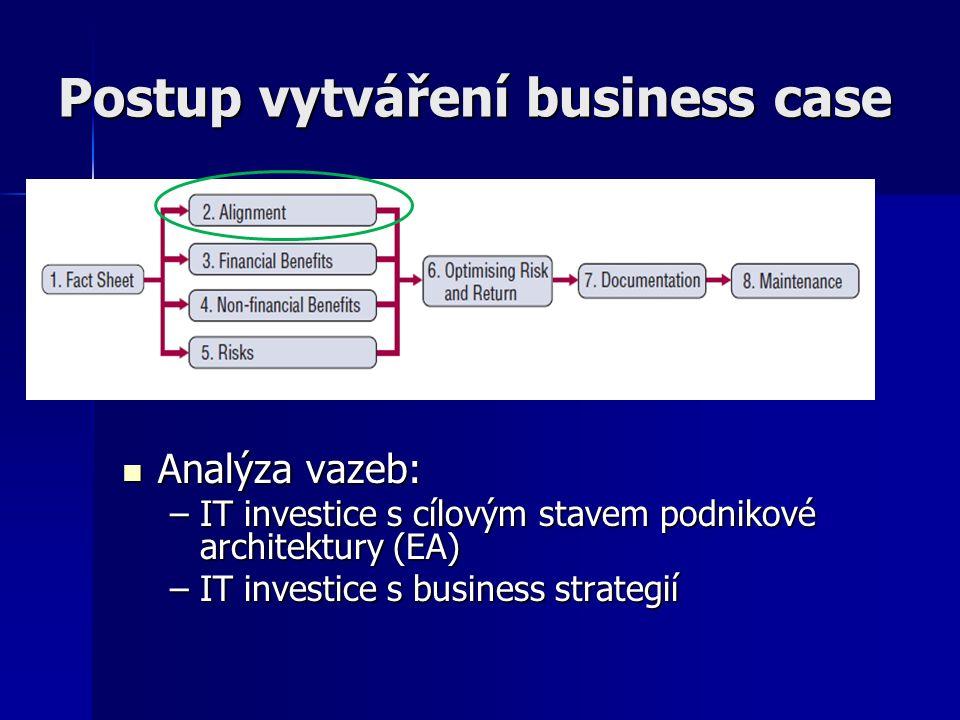 Postup vytváření business case Analýza vazeb: Analýza vazeb: –IT investice s cílovým stavem podnikové architektury (EA) –IT investice s business strategií