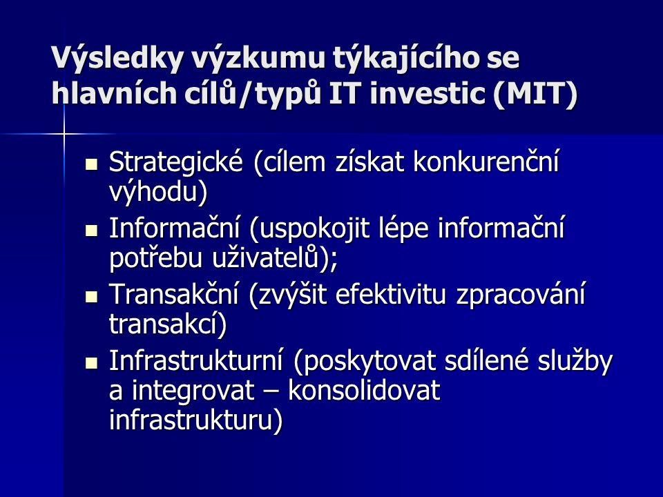 Výsledky výzkumu týkajícího se hlavních cílů/typů IT investic (MIT) Strategické (cílem získat konkurenční výhodu) Strategické (cílem získat konkurenční výhodu) Informační (uspokojit lépe informační potřebu uživatelů); Informační (uspokojit lépe informační potřebu uživatelů); Transakční (zvýšit efektivitu zpracování transakcí) Transakční (zvýšit efektivitu zpracování transakcí) Infrastrukturní (poskytovat sdílené služby a integrovat – konsolidovat infrastrukturu) Infrastrukturní (poskytovat sdílené služby a integrovat – konsolidovat infrastrukturu)