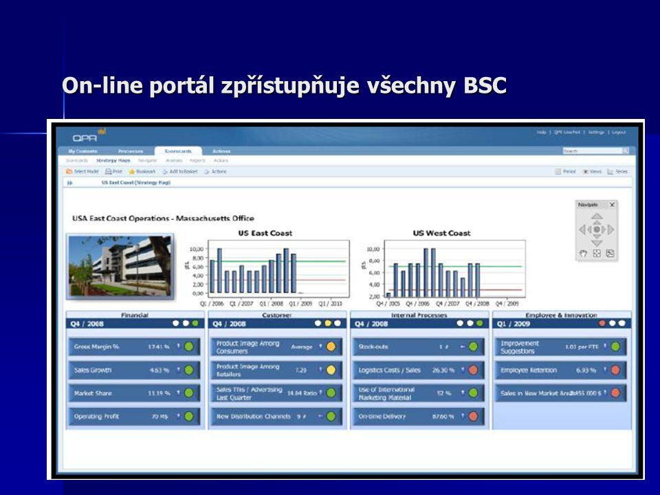 On-line portál zpřístupňuje všechny BSC
