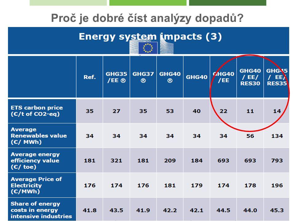 Proč je dobré číst analýzy dopadů Source: European Commission (2014)