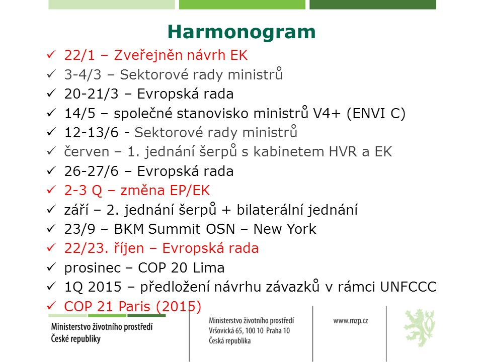 Harmonogram 22/1 – Zveřejněn návrh EK 3-4/3 – Sektorové rady ministrů 20-21/3 – Evropská rada 14/5 – společné stanovisko ministrů V4+ (ENVI C) 12-13/6 - Sektorové rady ministrů červen – 1.