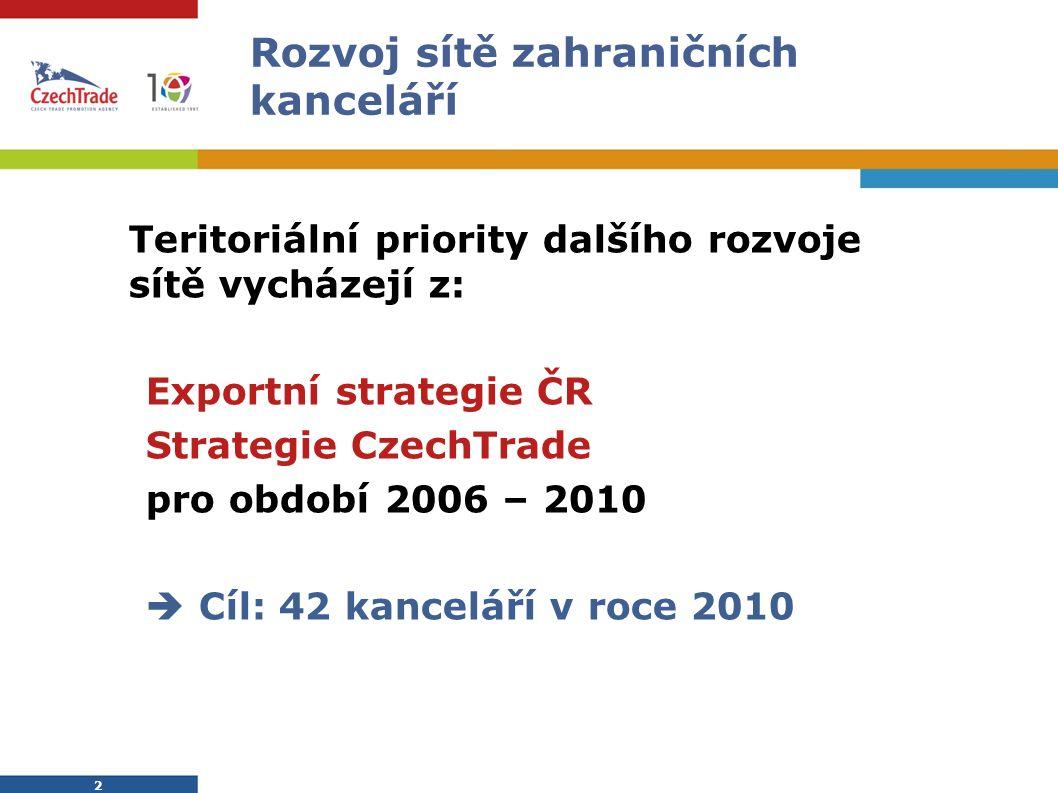 3 3 Zakládání a existence zahraničních kanceláří Tři kritéria: otvírání nových kanceláří na rozvíjejících se trzích poptávka českých firem po službách kanceláře v daném teritoriu využití disponibilního času zahraniční kanceláře
