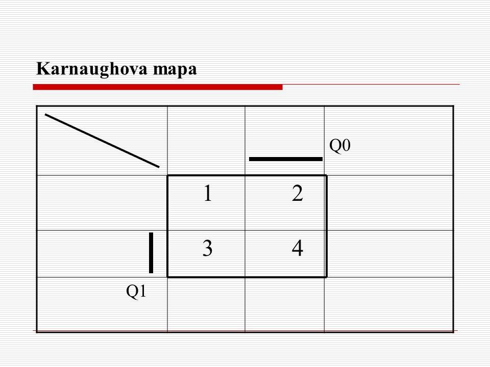 Karnaughova mapa Q0 1 2 3 4 Q1