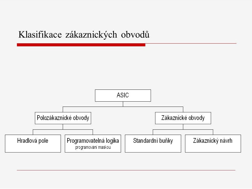 Klasifikace zákaznických obvodů