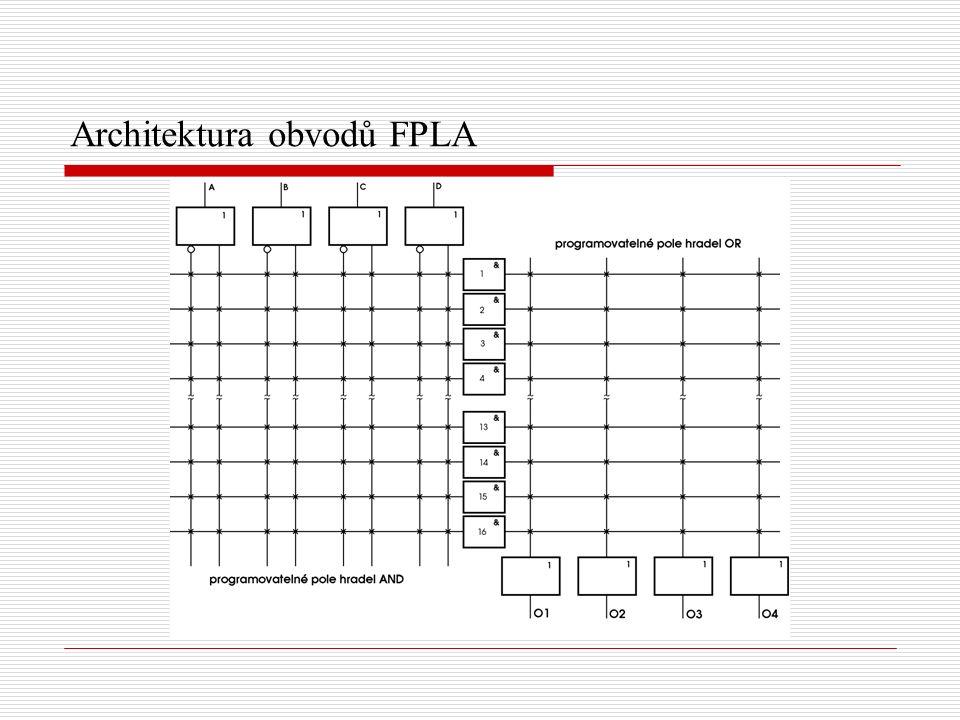 Architektura obvodů FPLA