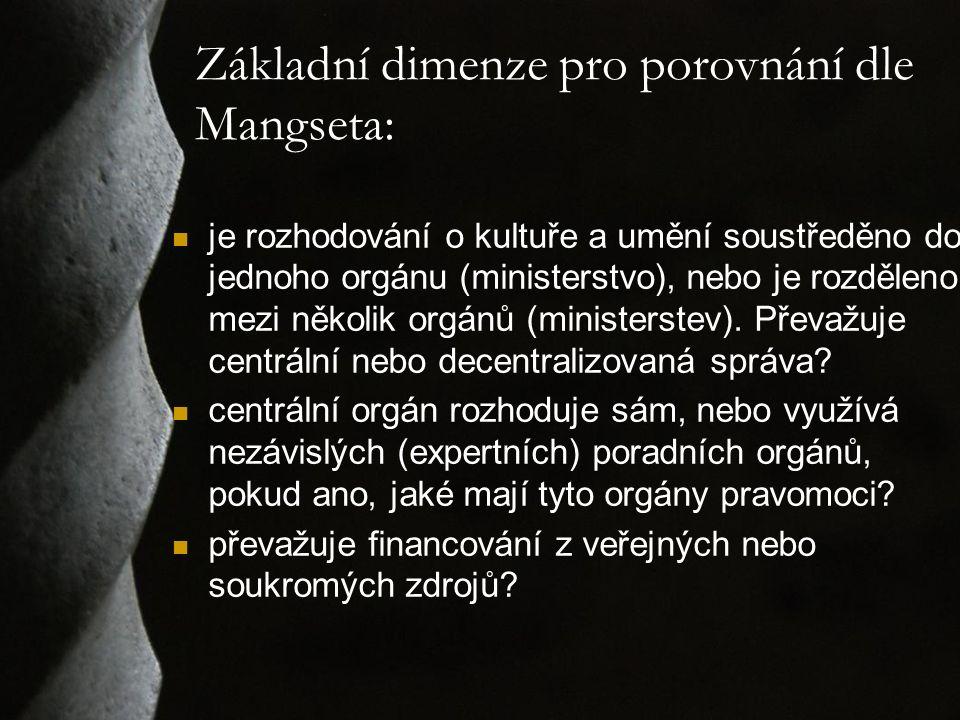 Základní dimenze pro porovnání dle Mangseta: je rozhodování o kultuře a umění soustředěno do jednoho orgánu (ministerstvo), nebo je rozděleno mezi několik orgánů (ministerstev).