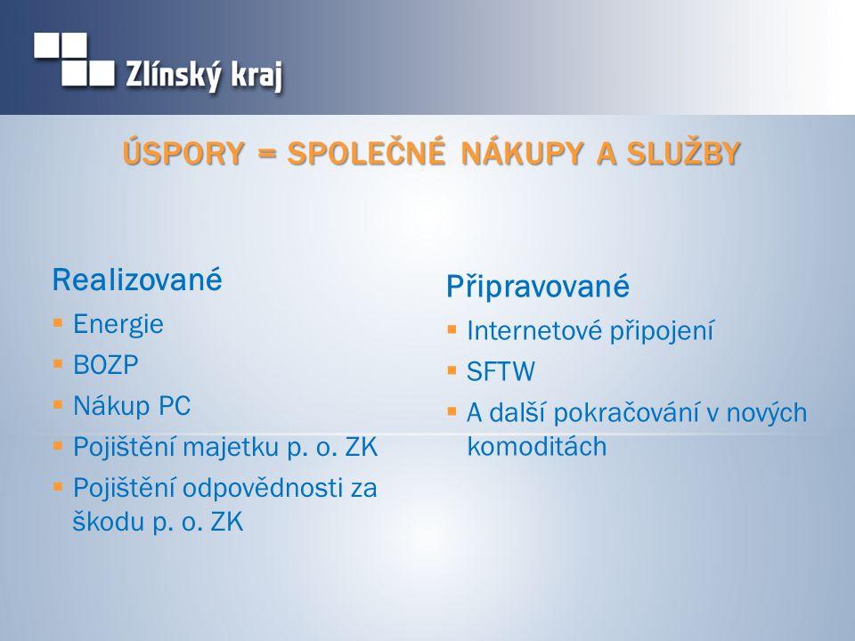 ÚSPORY = SPOLEČNÉ NÁKUPY A SLUŽBY Realizované  Energie  BOZP  Nákup PC  Pojištění majetku p.
