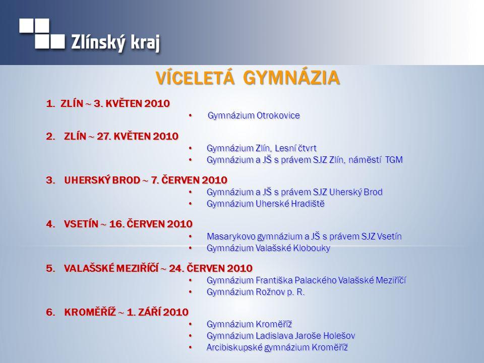 VÍCELETÁ GYMNÁZIA 1. ZLÍN  3. KVĚTEN 2010 Gymnázium Otrokovice Gymnázium Otrokovice 2.ZLÍN  27.