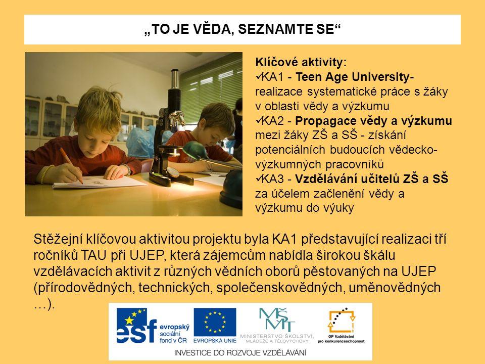 """""""TO JE VĚDA, SEZNAMTE SE"""" Klíčové aktivity: KA1 - Teen Age University- realizace systematické práce s žáky v oblasti vědy a výzkumu KA2 - Propagace vě"""