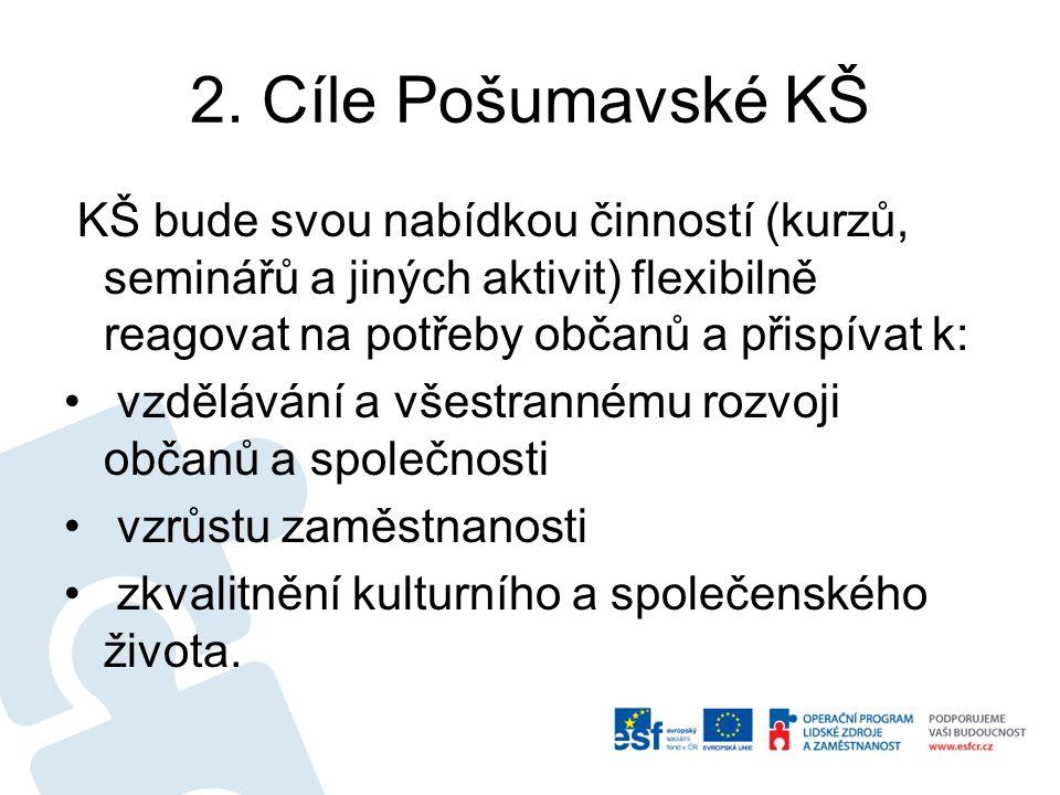 2. Cíle Pošumavské KŠ KŠ bude svou nabídkou činností (kurzů, seminářů a jiných aktivit) flexibilně reagovat na potřeby občanů a přispívat k: vzděláván