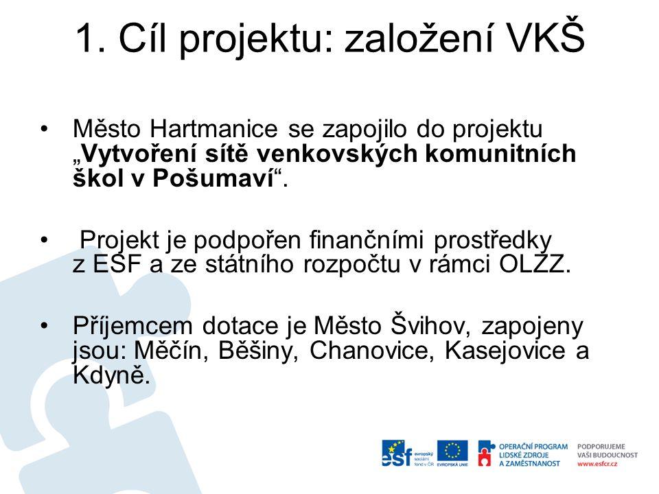 """1. Cíl projektu: založení VKŠ Město Hartmanice se zapojilo do projektu """"Vytvoření sítě venkovských komunitních škol v Pošumaví"""". Projekt je podpořen f"""