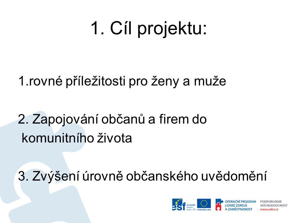 1. Cíl projektu: 1.rovné příležitosti pro ženy a muže 2. Zapojování občanů a firem do komunitního života 3. Zvýšení úrovně občanského uvědomění
