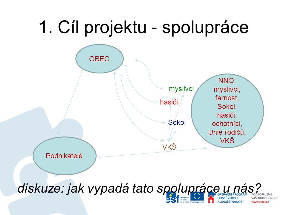 1. Cíl projektu - spolupráce diskuze: jak vypadá tato spolupráce u nás.