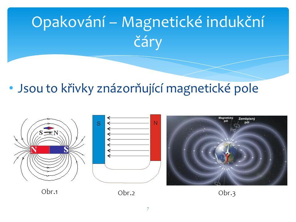 Jsou to křivky znázorňující magnetické pole 7 Opakování – Magnetické indukční čáry Obr.1 Obr.2 Obr.3