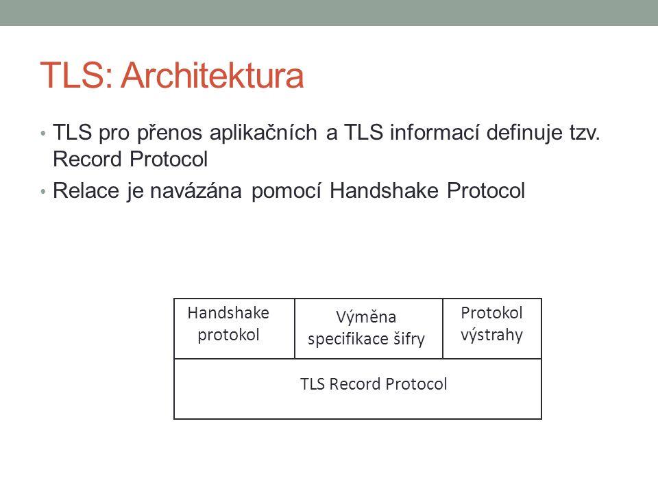 TLS: Architektura TLS pro přenos aplikačních a TLS informací definuje tzv.