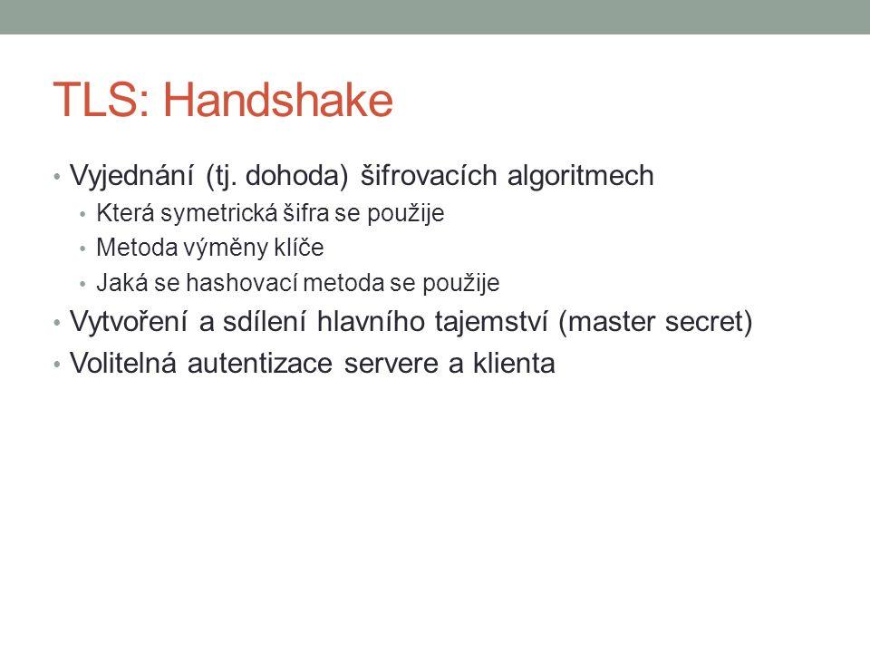 TLS: Handshake Vyjednání (tj.
