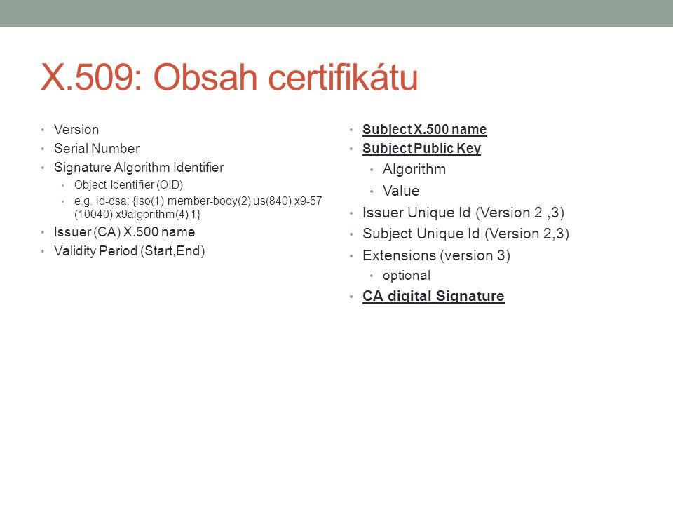 X.509: Obsah certifikátu Version Serial Number Signature Algorithm Identifier Object Identifier (OID) e.g.