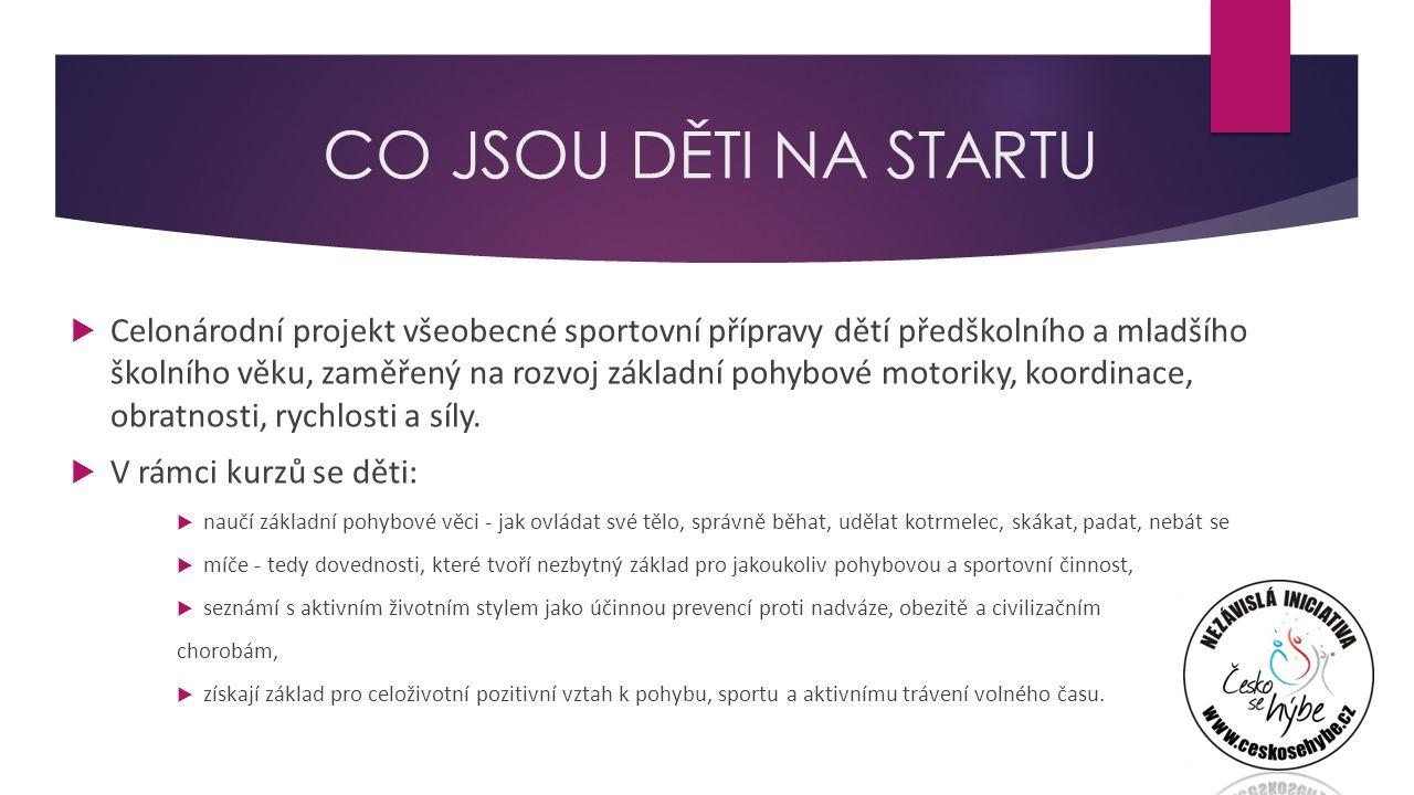 CO JSOU DĚTI NA STARTU  Celonárodní projekt všeobecné sportovní přípravy dětí předškolního a mladšího školního věku, zaměřený na rozvoj základní pohybové motoriky, koordinace, obratnosti, rychlosti a síly.
