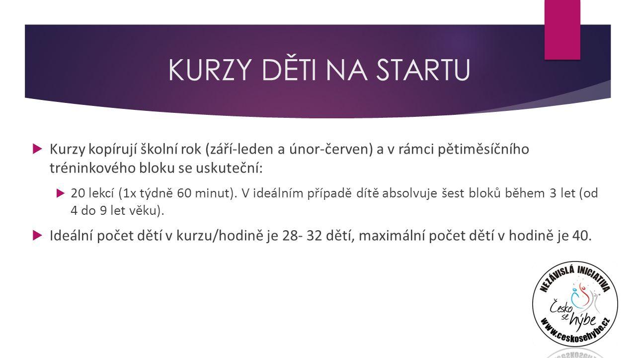 KURZY DĚTI NA STARTU  Kurzy kopírují školní rok (září-leden a únor-červen) a v rámci pětiměsíčního tréninkového bloku se uskuteční:  20 lekcí (1x týdně 60 minut).