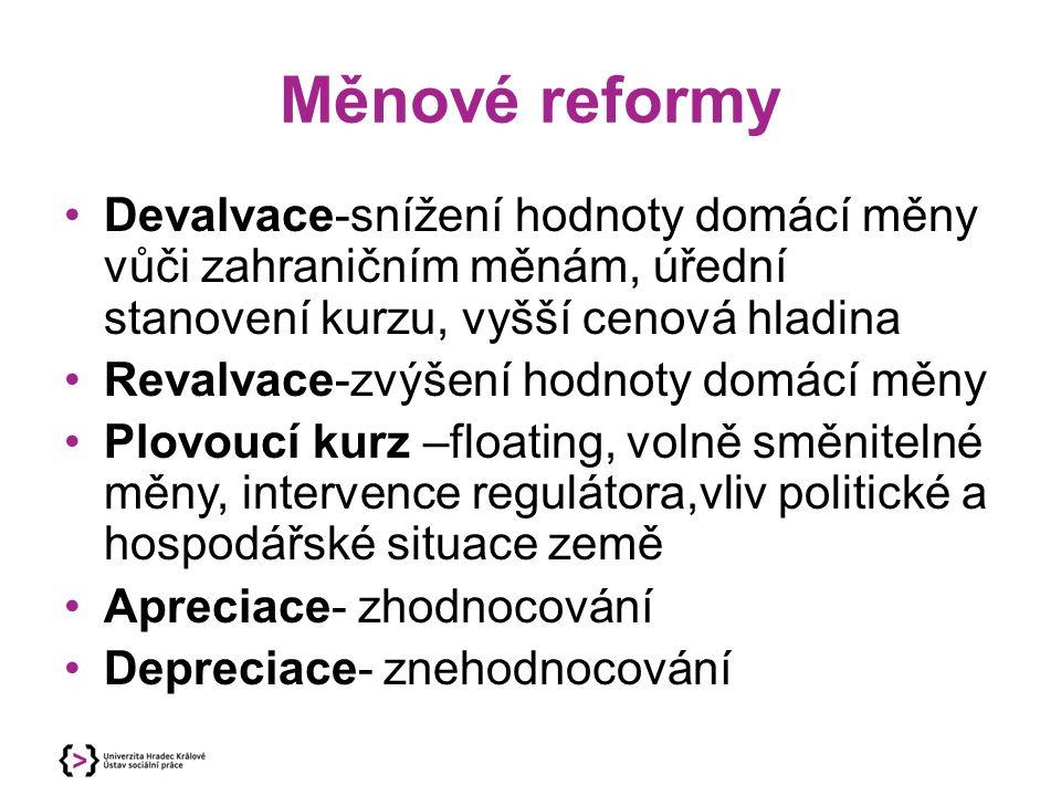 Měnové reformy Devalvace-snížení hodnoty domácí měny vůči zahraničním měnám, úřední stanovení kurzu, vyšší cenová hladina Revalvace-zvýšení hodnoty do