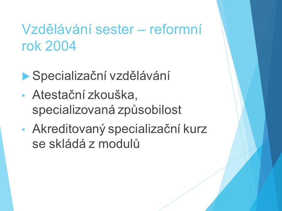Vzdělávání sester – reformní rok 2004  Specializační vzdělávání Atestační zkouška, specializovaná způsobilost Akreditovaný specializační kurz se sklá