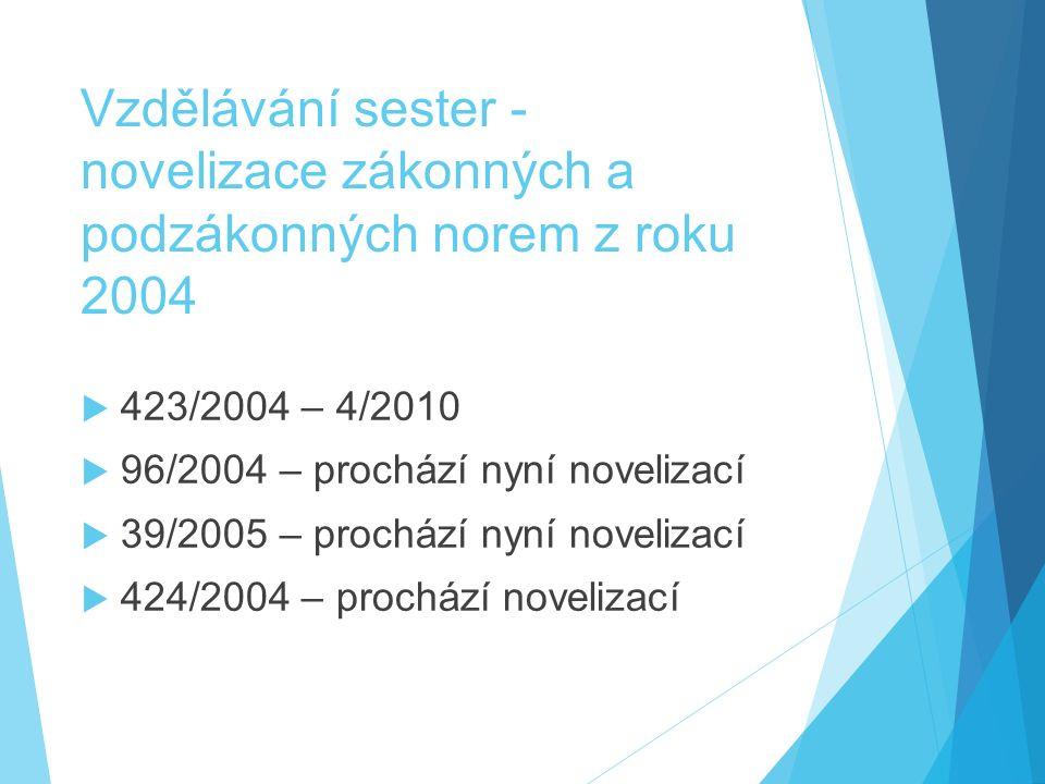 Vzdělávání sester - novelizace zákonných a podzákonných norem z roku 2004  423/2004 – 4/2010  96/2004 – prochází nyní novelizací  39/2005 – procház