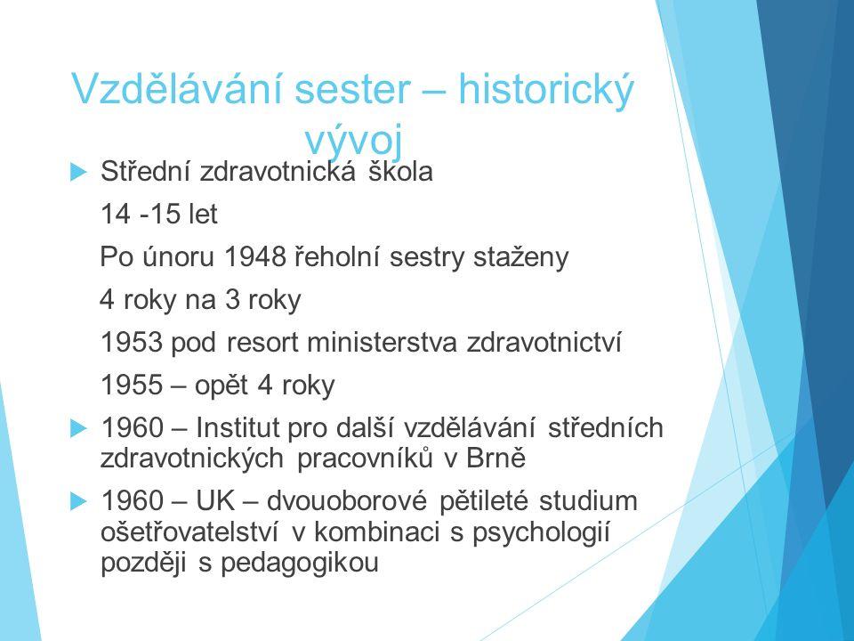 Vzdělávání sester – historický vývoj  Střední zdravotnická škola 14 -15 let Po únoru 1948 řeholní sestry staženy 4 roky na 3 roky 1953 pod resort min