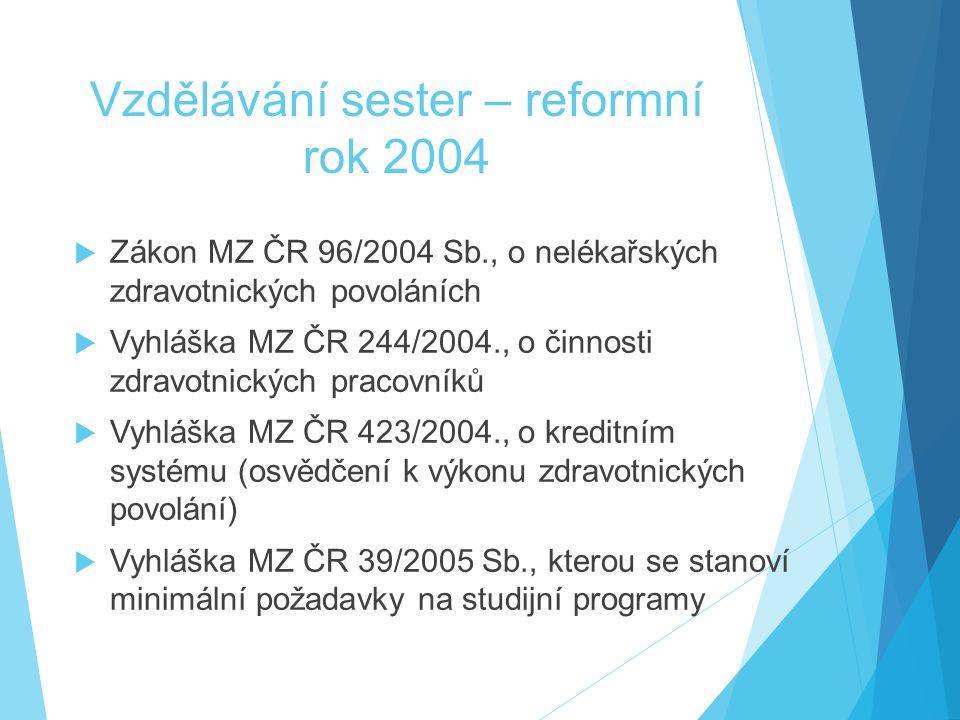 Vzdělávání sester – reformní rok 2004  Zákon MZ ČR 96/2004 Sb., o nelékařských zdravotnických povoláních  Vyhláška MZ ČR 244/2004., o činnosti zdrav