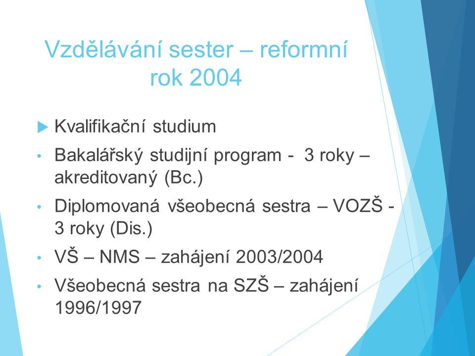 Vzdělávání sester – reformní rok 2004  Kvalifikační studium Bakalářský studijní program - 3 roky – akreditovaný (Bc.) Diplomovaná všeobecná sestra –